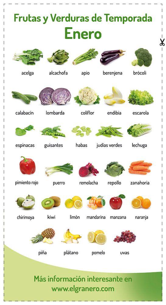1ene saborear frutasverduras ene