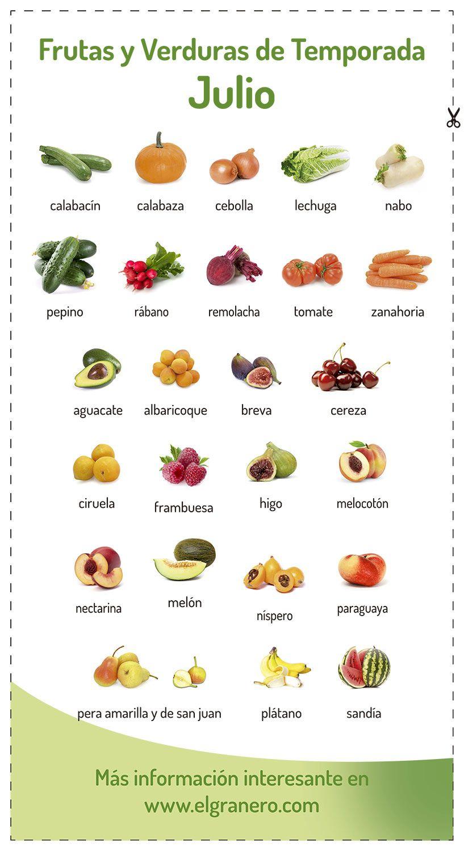 Frutas y verduras de temporada: Julio