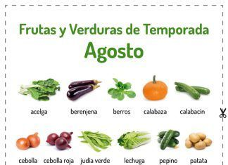 frutas verduras meses ago