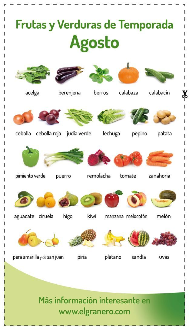 Frutas y verduras de temporada agosto bio eco actual - Verduras lista de nombres ...