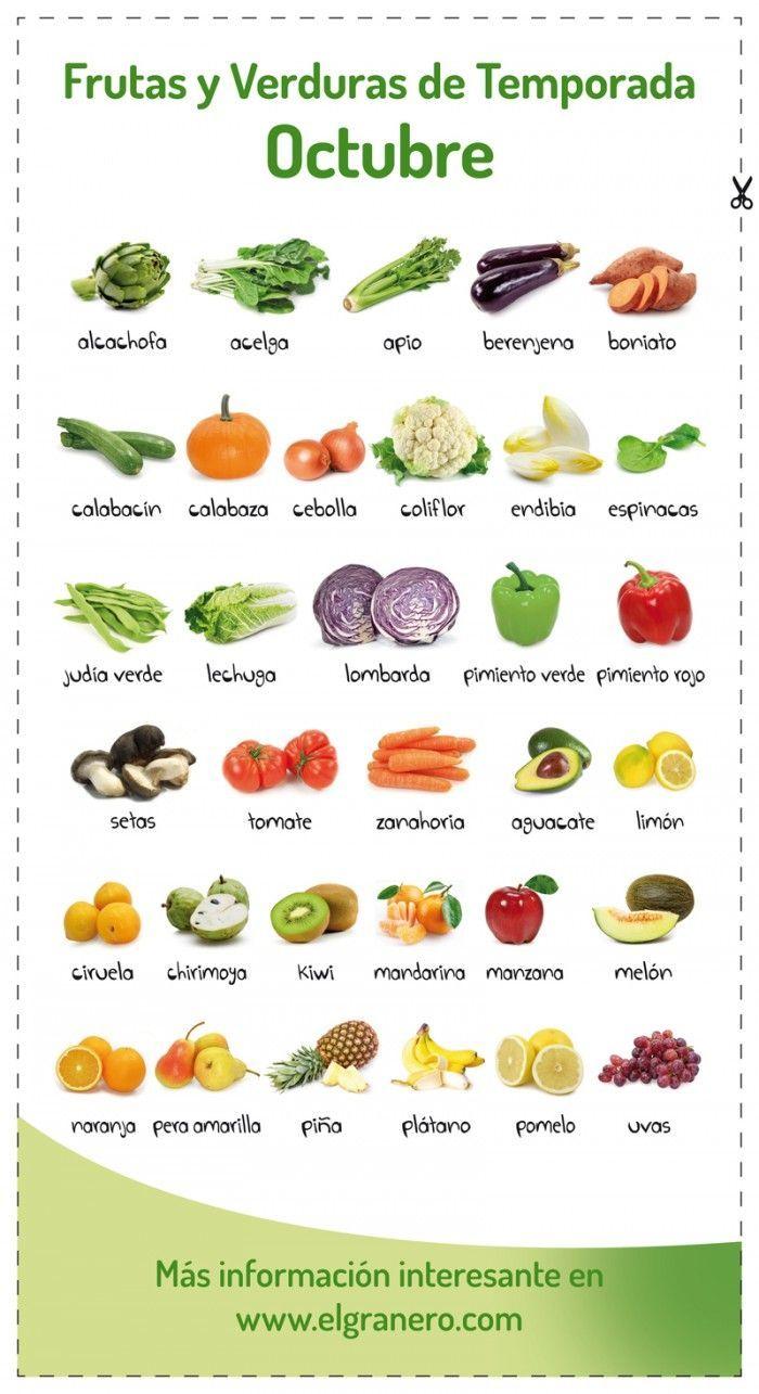 Fruites i verdures de temporada octubre bio eco actual for Semillas de frutas y verduras