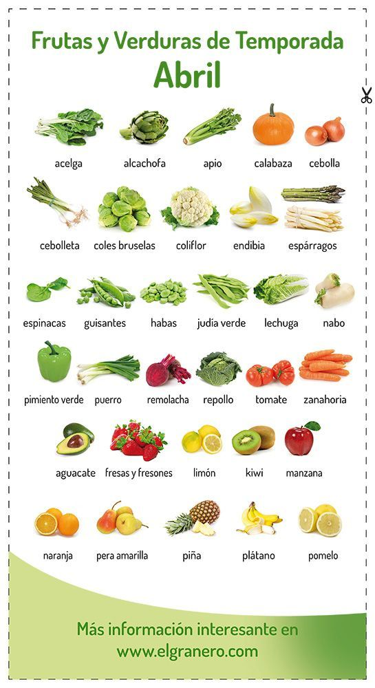 frutas verduras meses abr 17