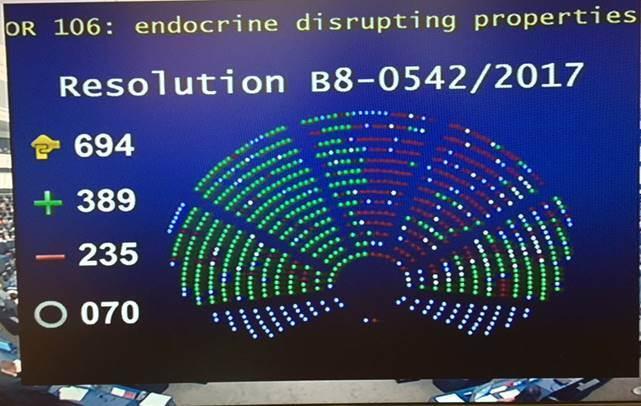 EDC votación