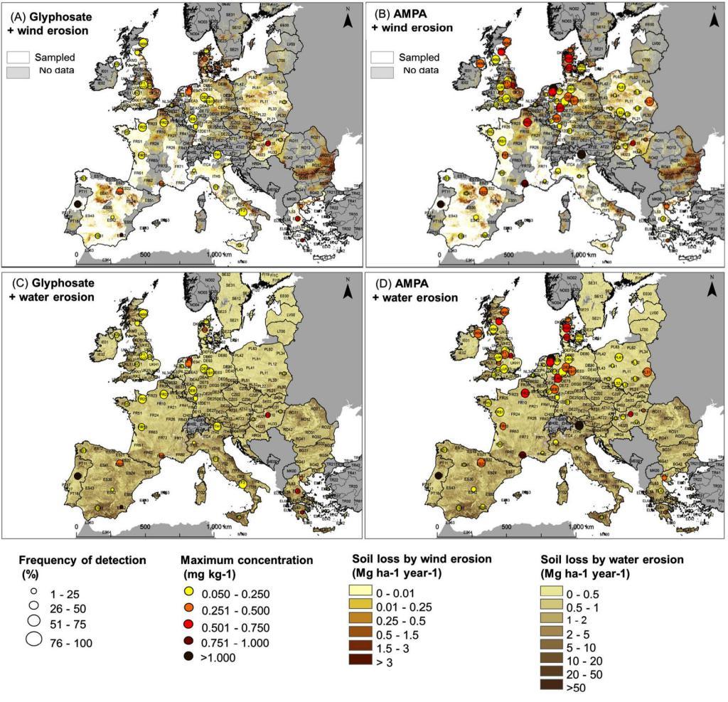 glifosato en suelos europeos