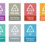 Los micro-plásticos en cosmética y productos de higiene personal micro-plàstics cosmètica