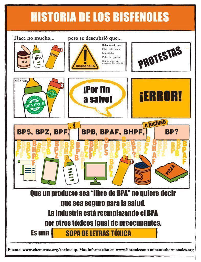 los bisfenoles bisfenol a bpa bpz tóxicos