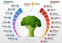bròquil propietats Brócoli propiedades y consejos para incluirlo en nuestra dieta