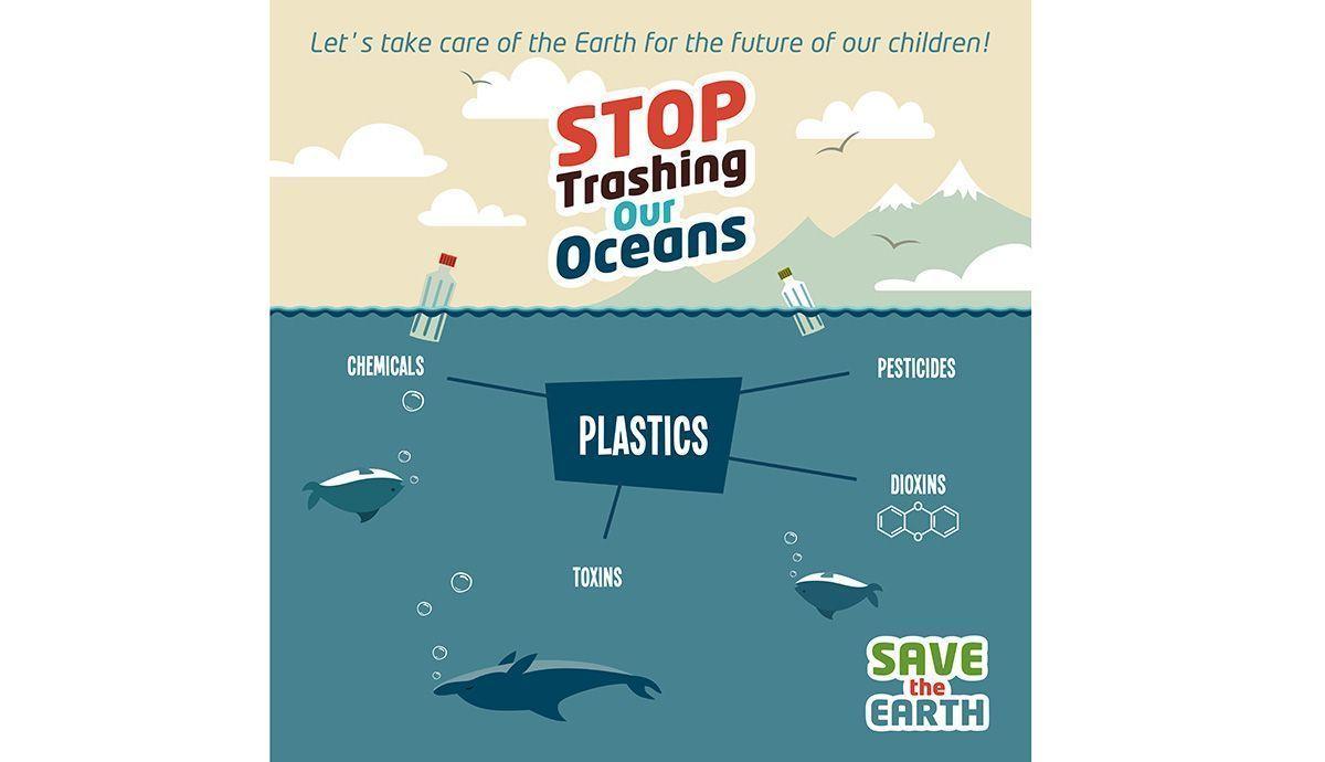 Ahogados por el plástico
