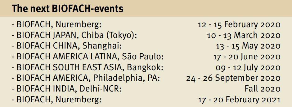 BIOFACH World Events 2020 2021