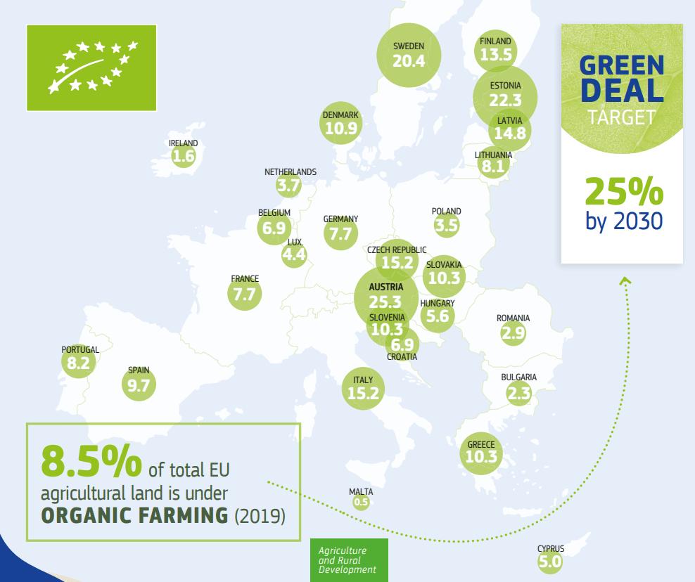 producción ecológica unión europea